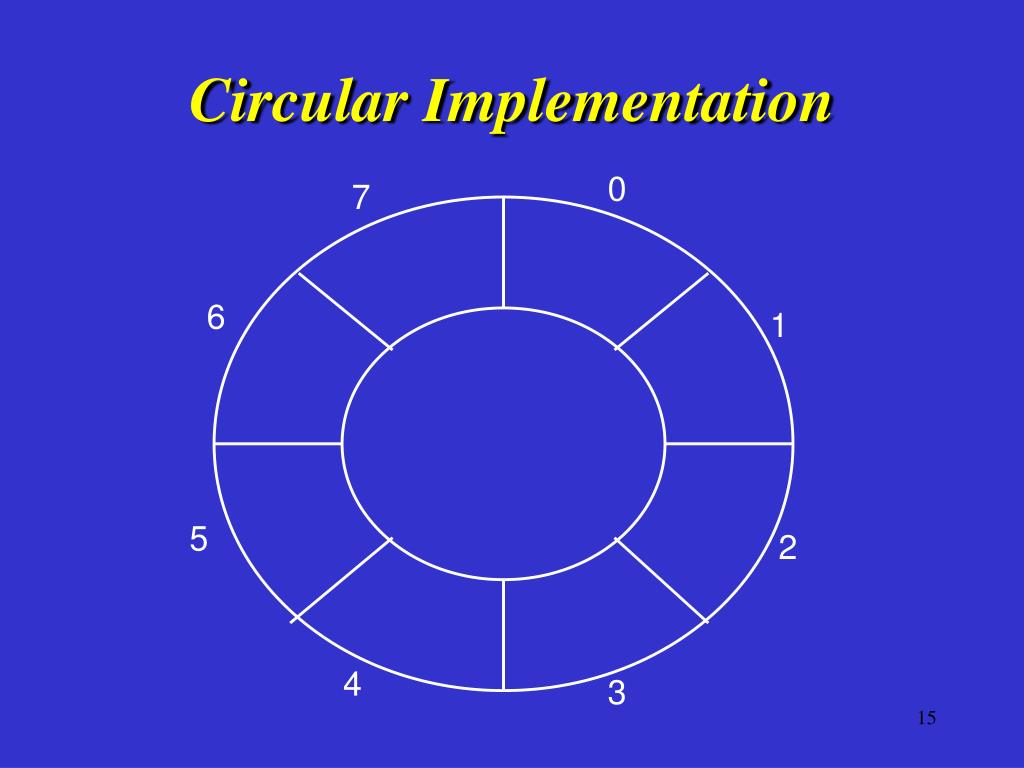 Circular Implementation