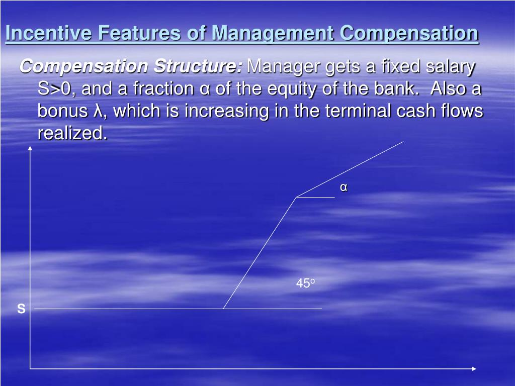 Incentive Features of Management Compensation