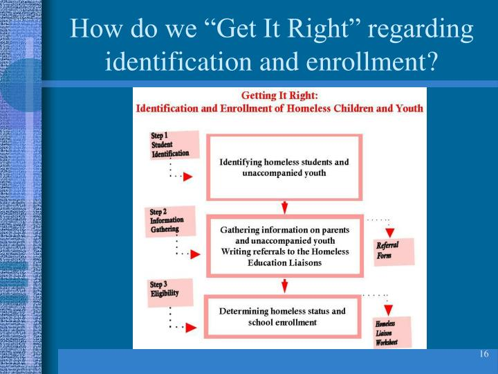 "How do we ""Get It Right"" regarding identification and enrollment?"