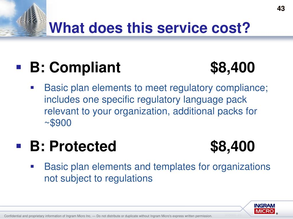 What does this service cost?
