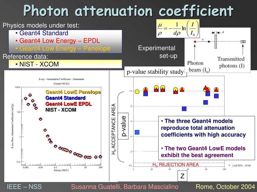 Physics models under test: