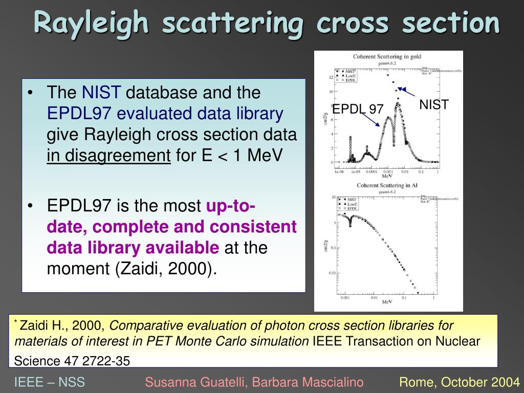 Rayleigh scattering cross section