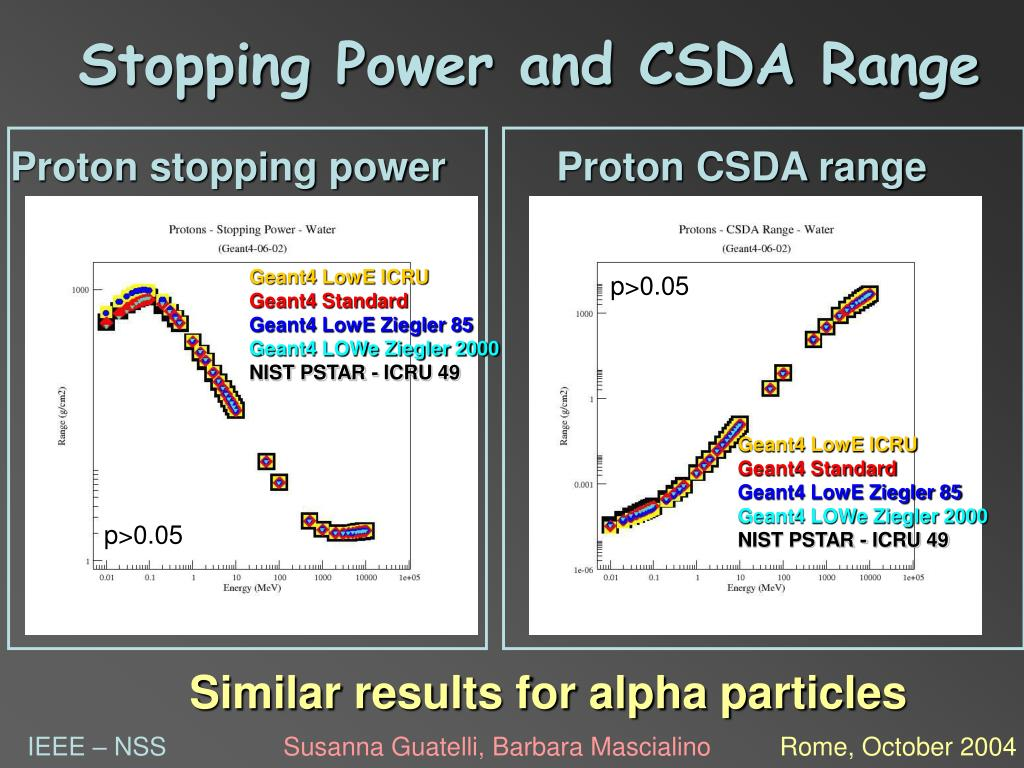 Stopping Power and CSDA Range