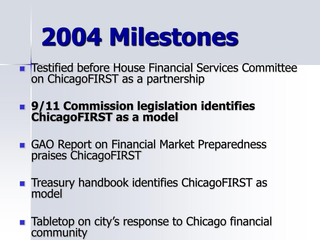 2004 Milestones