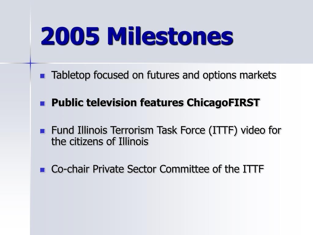 2005 Milestones