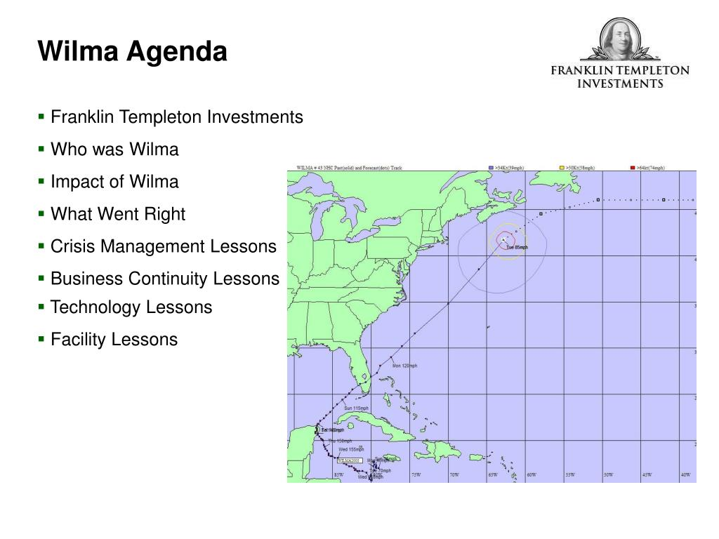 Wilma Agenda