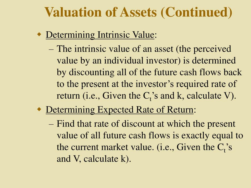 Valuation of Assets (Continued)