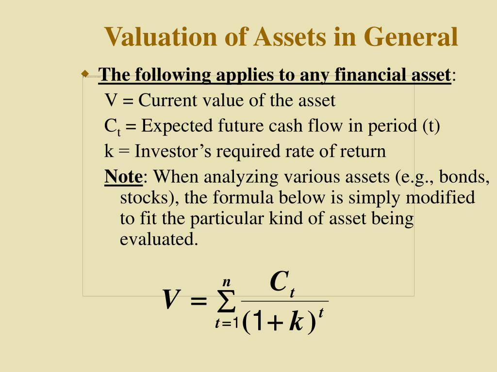 Valuation of Assets in General