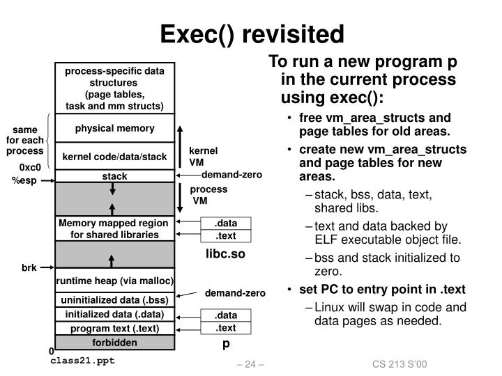 Exec() revisited