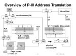 overview of p iii address translation