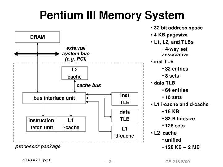 Pentium III Memory System