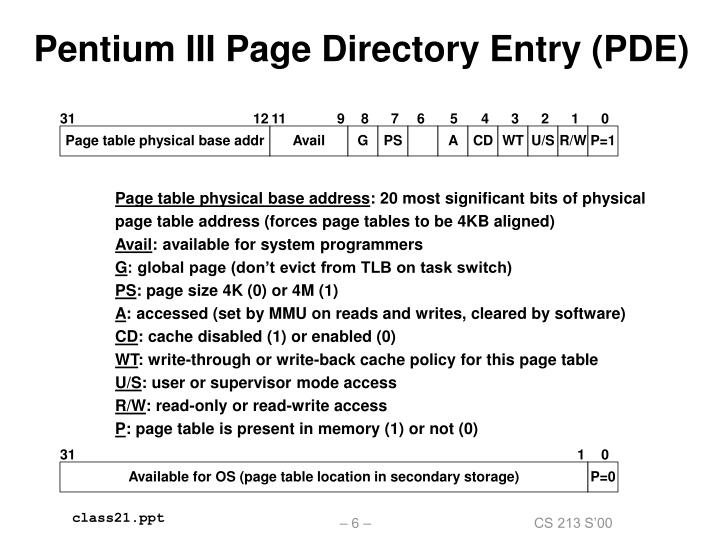Pentium III Page Directory Entry (PDE)