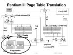 pentium iii page table translation