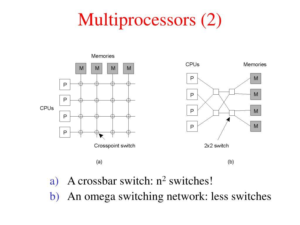 Multiprocessors (2)