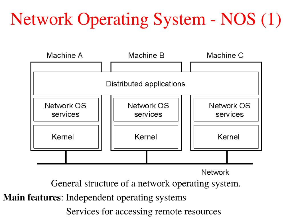 Network Operating System - NOS (1)