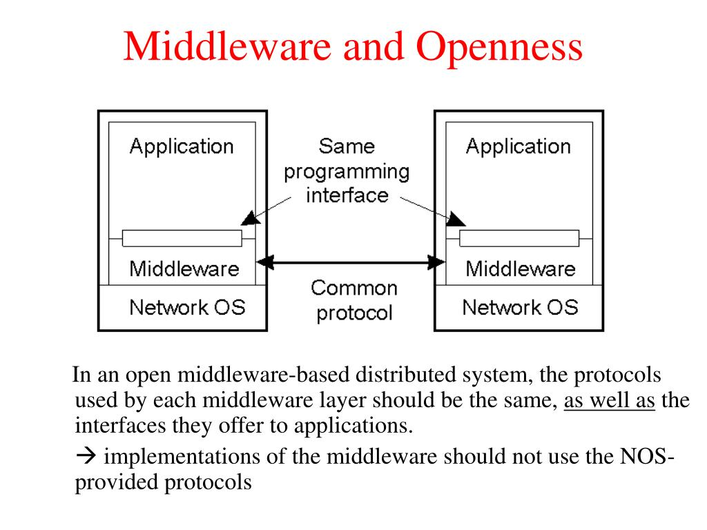 Middleware and Openness