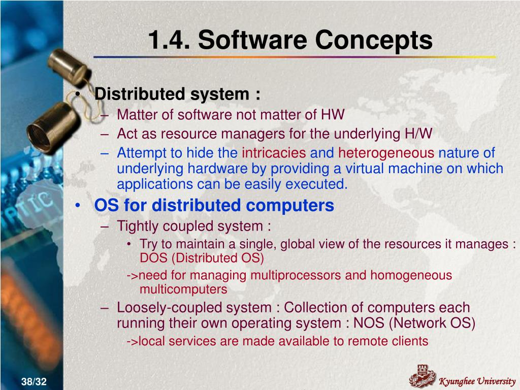 1.4. Software Concepts