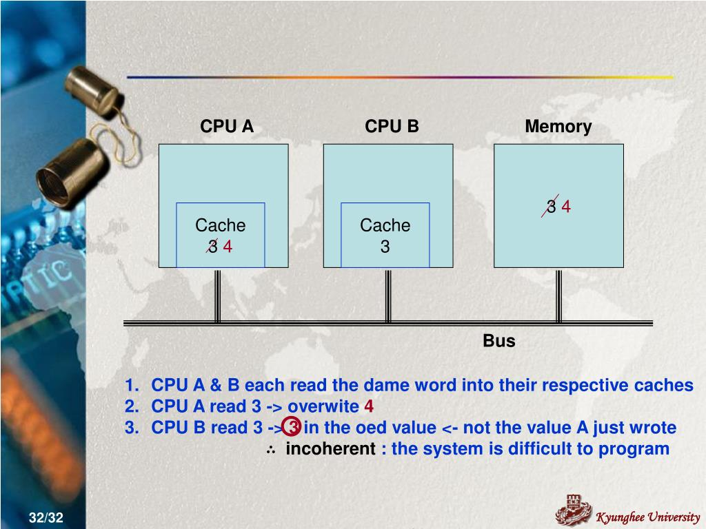 CPU A
