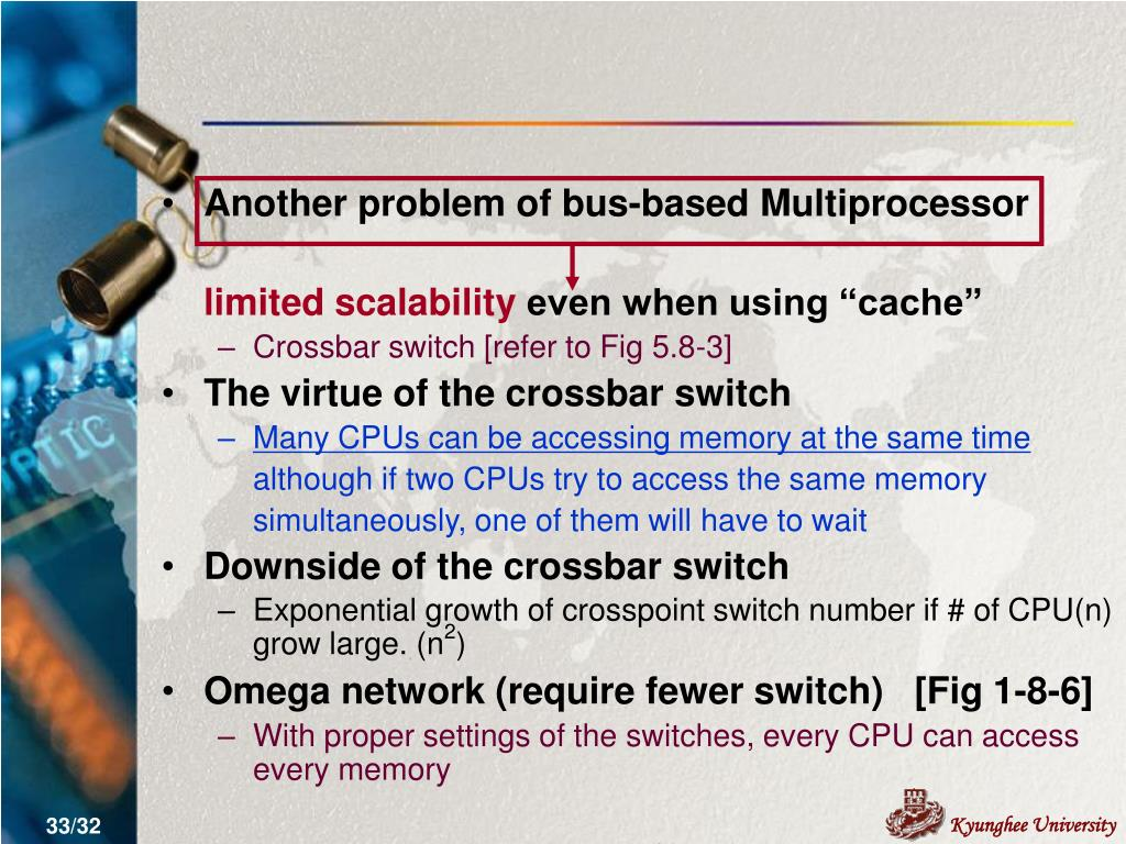 Another problem of bus-based Multiprocessor