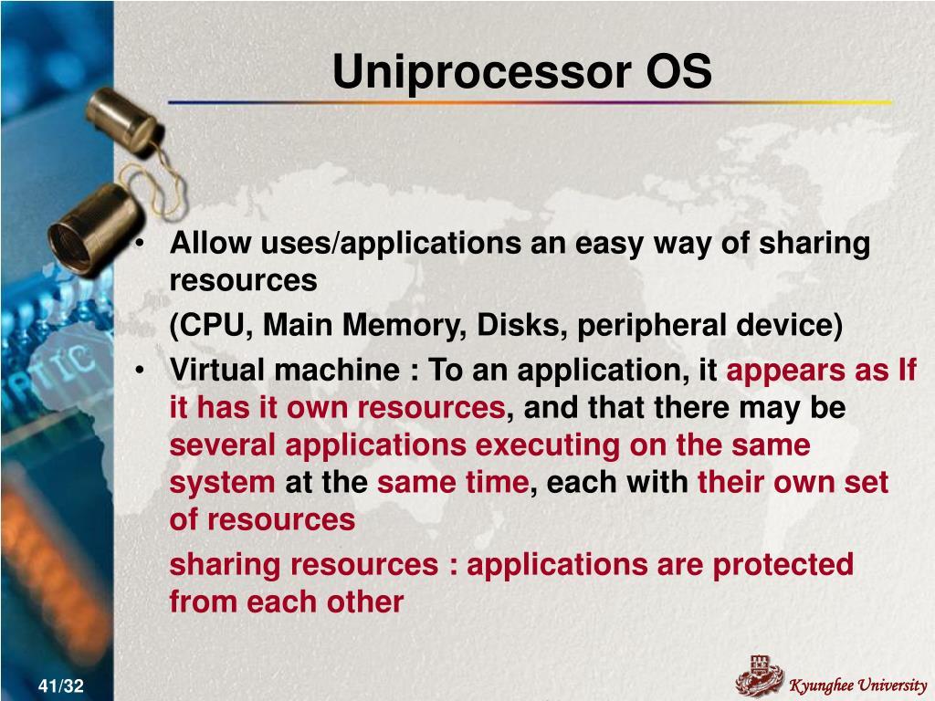 Uniprocessor OS