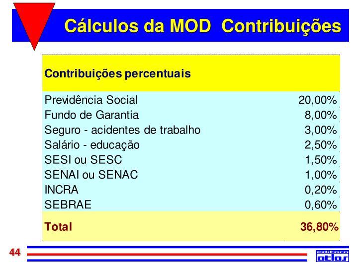 Cálculos da MOD  Contribuições