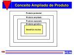 conceito ampliado de produto