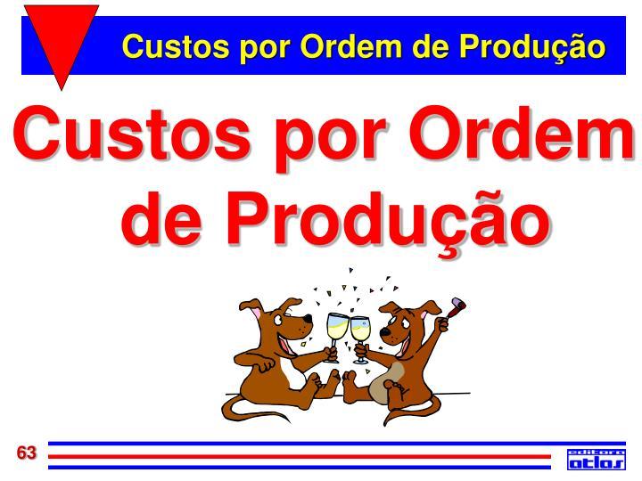 Custos por Ordem de Produção