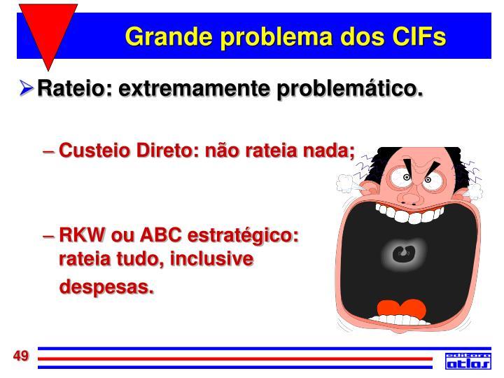 Grande problema dos CIFs
