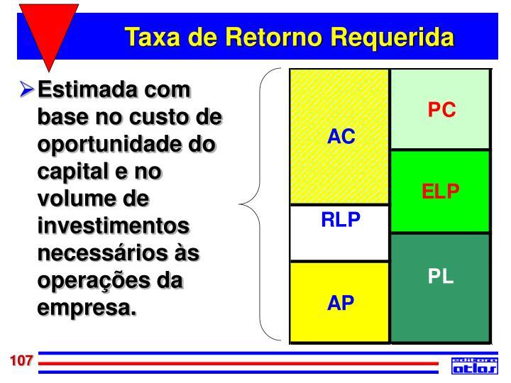 Taxa de Retorno Requerida