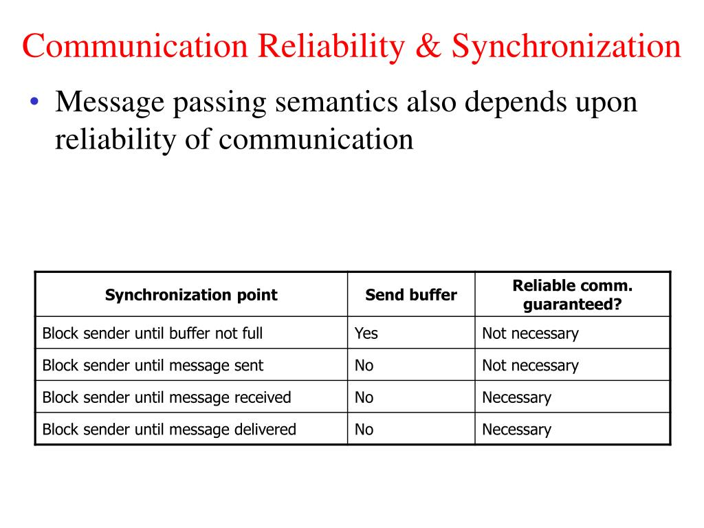 Communication Reliability & Synchronization