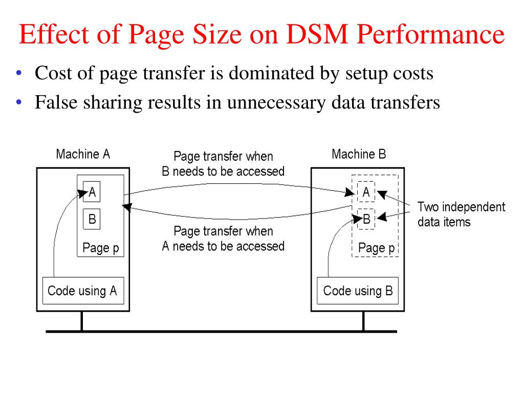 Effect of Page Size on DSM Performance