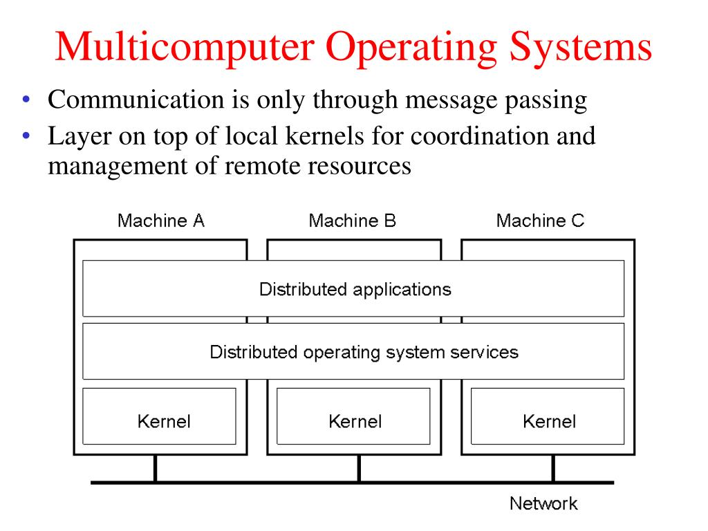 Multicomputer Operating Systems