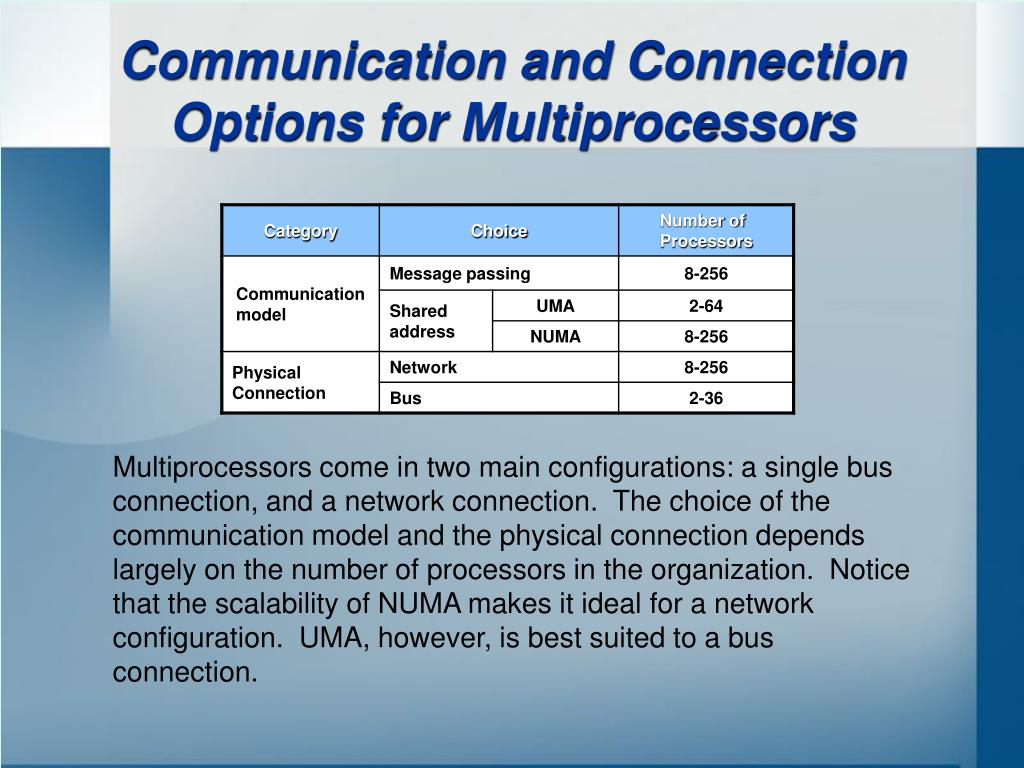 Communication and Connection Options for Multiprocessors