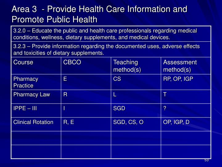Area 3  - Provide Health Care Information and Promote Public Health