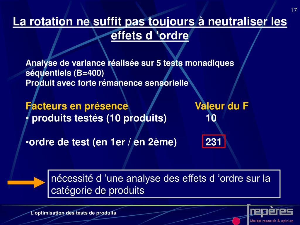 Analyse de variance réalisée sur 5 tests monadiques séquentiels (B=400)
