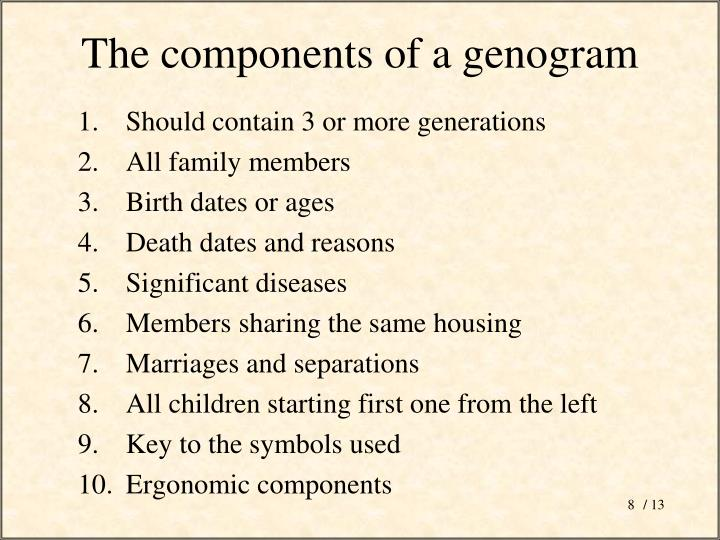 The components of a genogram