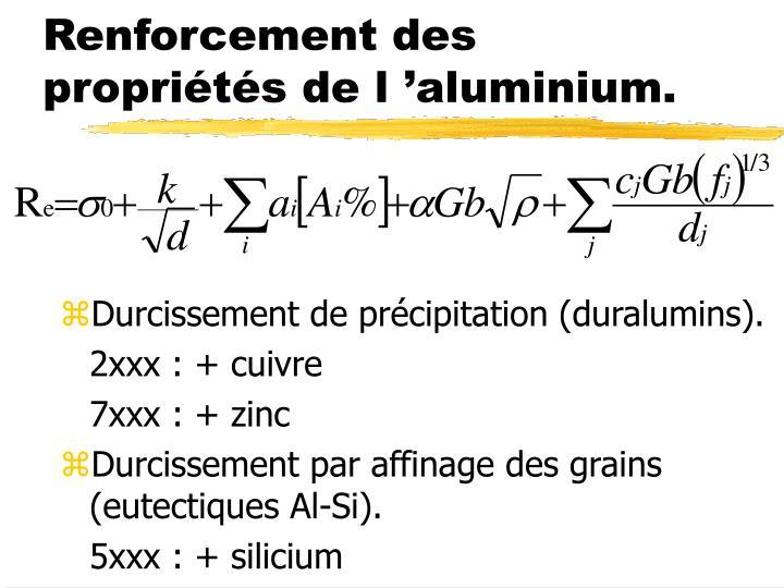 Renforcement des propriétés de l'aluminium.