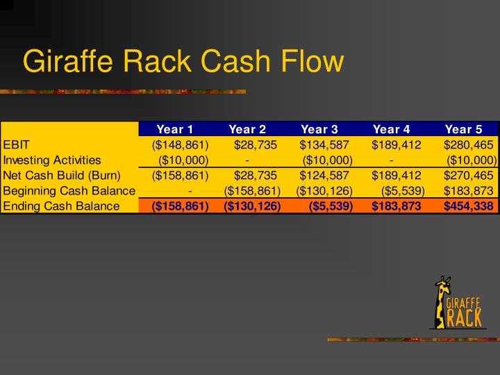 Giraffe Rack Cash Flow