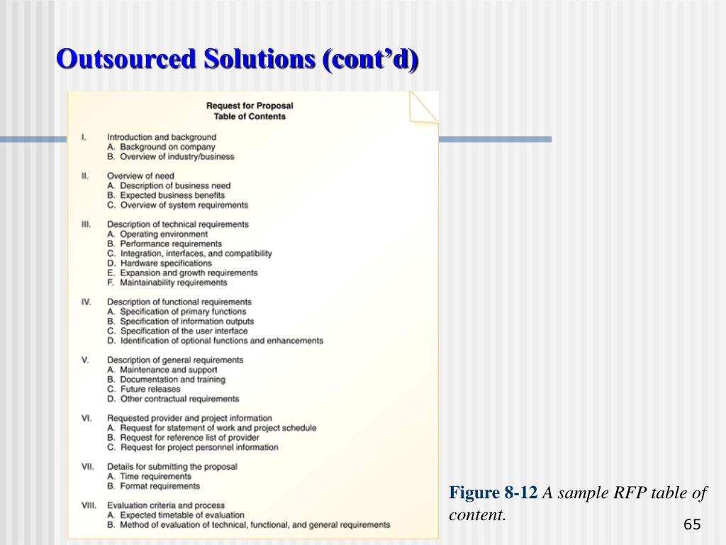 Outsourced Solutions (cont'd)