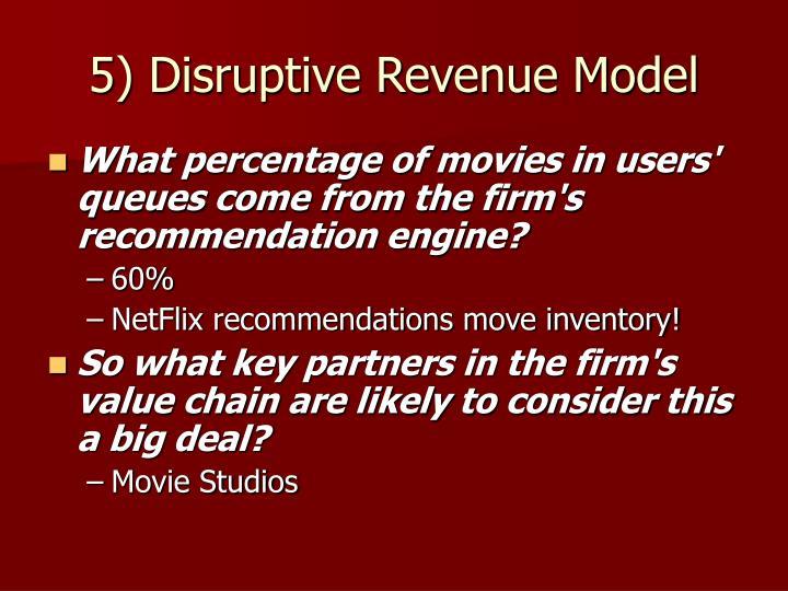 5) Disruptive Revenue Model