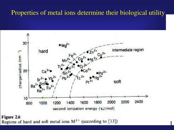 Properties of metal ions determine their biological utility