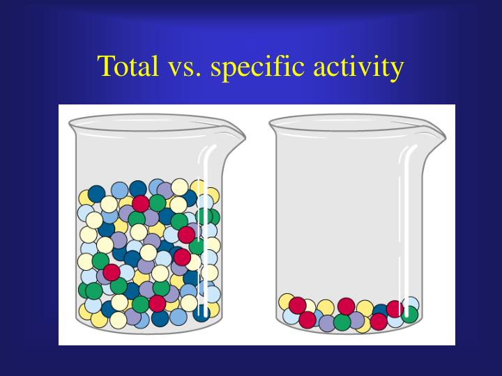 Total vs. specific activity
