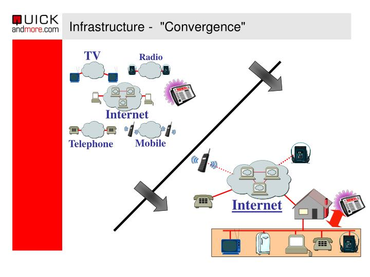 Infrastructure convergence l.jpg
