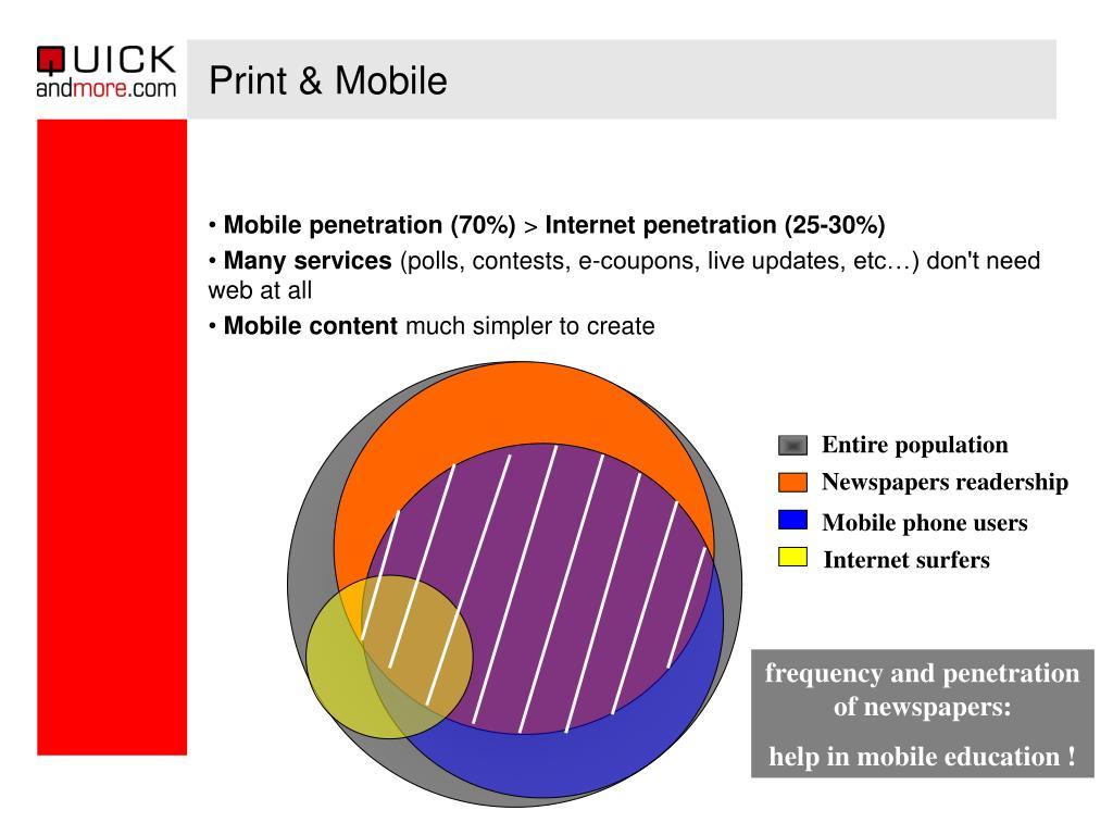 Print & Mobile