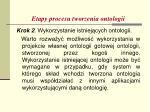 etapy procesu tworzenia ontologii2