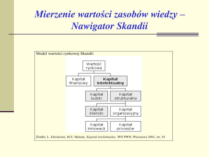 Mierzenie wartości zasobów wiedzy – Nawigator Skandii