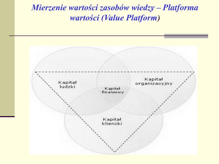 Mierzenie wartości zasobów wiedzy – Platforma wartości (Value Platform