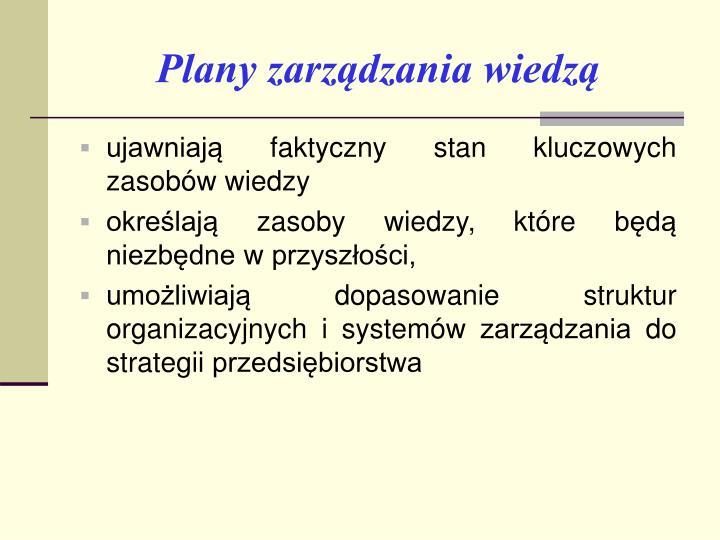 Plany zarządzania wiedzą