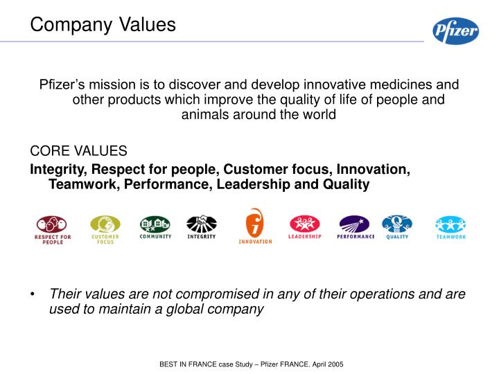 pfizer core values Pitzer's mission statement, core values and community values are integral to the pitzer college experience  about » mission and values.