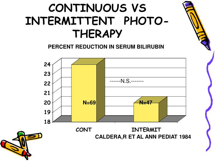 CONTINUOUS VS INTERMITTENT  PHOTO-THERAPY